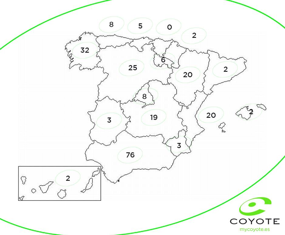Mapa radares de cinturón